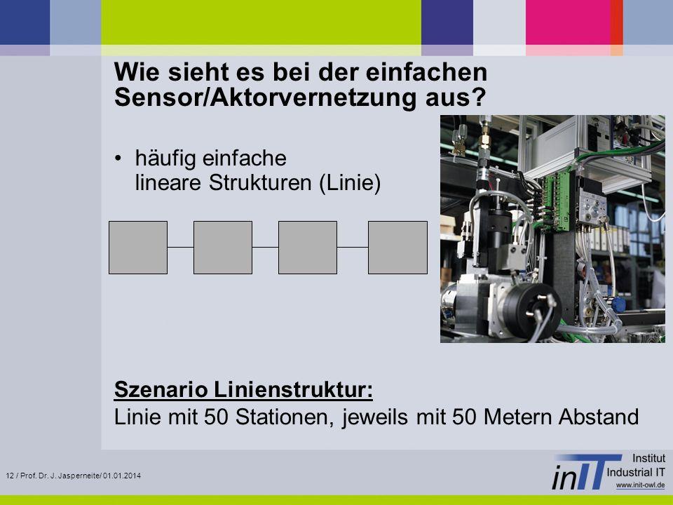 12 / Prof. Dr. J. Jasperneite/ 01.01.2014 Wie sieht es bei der einfachen Sensor/Aktorvernetzung aus? häufig einfache lineare Strukturen (Linie) Szenar