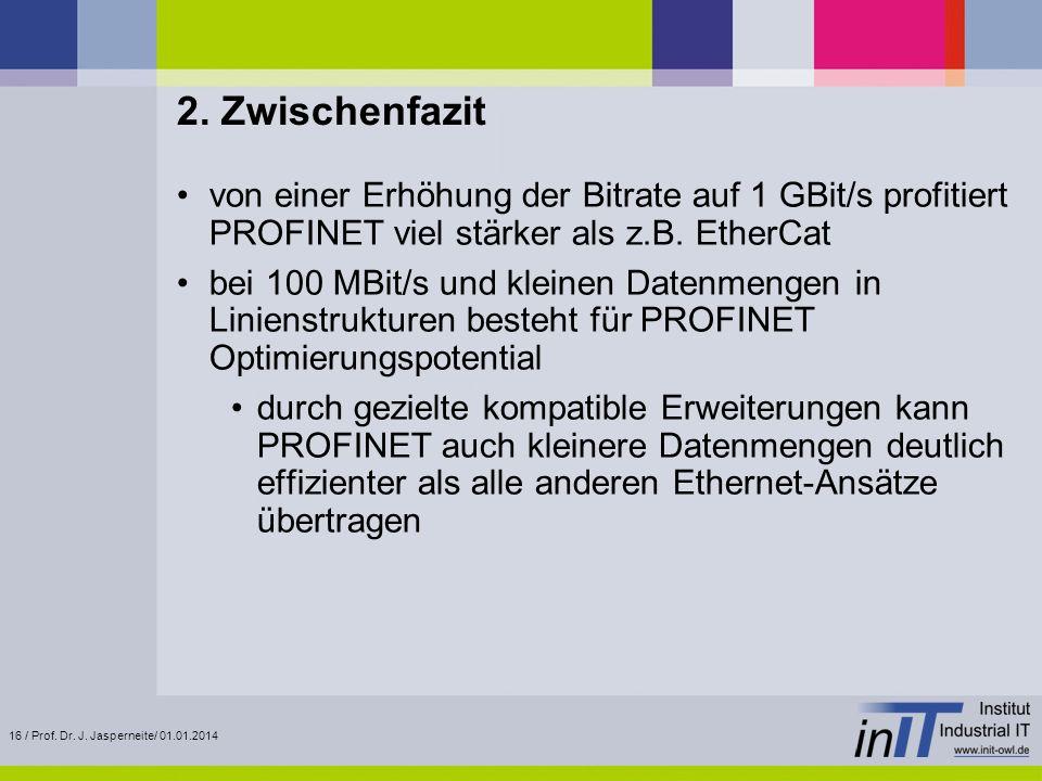 16 / Prof. Dr. J. Jasperneite/ 01.01.2014 2. Zwischenfazit von einer Erhöhung der Bitrate auf 1 GBit/s profitiert PROFINET viel stärker als z.B. Ether