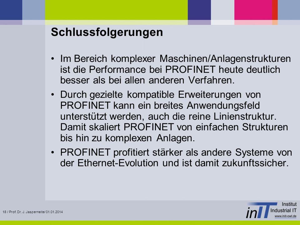18 / Prof. Dr. J. Jasperneite/ 01.01.2014 Schlussfolgerungen Im Bereich komplexer Maschinen/Anlagenstrukturen ist die Performance bei PROFINET heute d