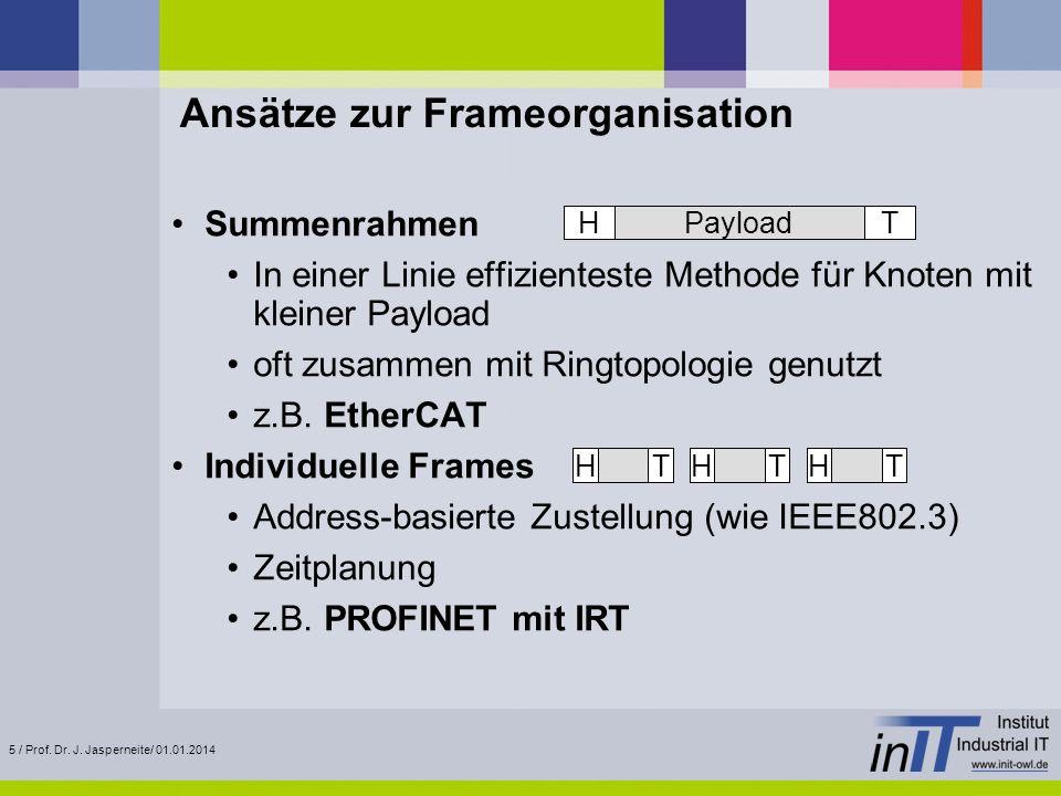 16 / Prof.Dr. J. Jasperneite/ 01.01.2014 2.