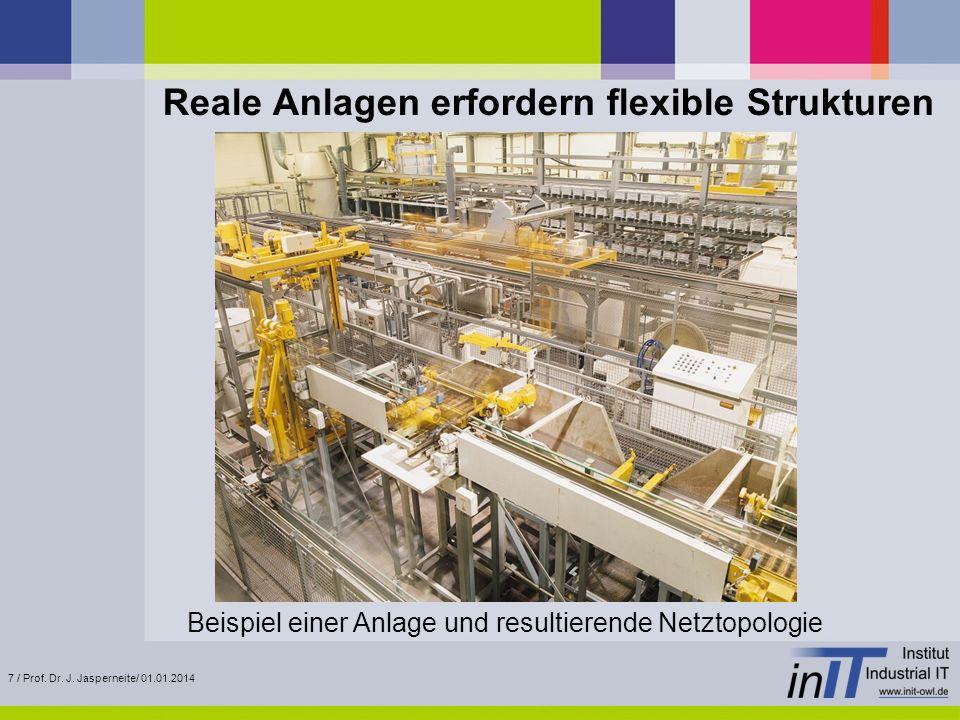 7 / Prof. Dr. J. Jasperneite/ 01.01.2014 Reale Anlagen erfordern flexible Strukturen Beispiel einer Anlage und resultierende Netztopologie
