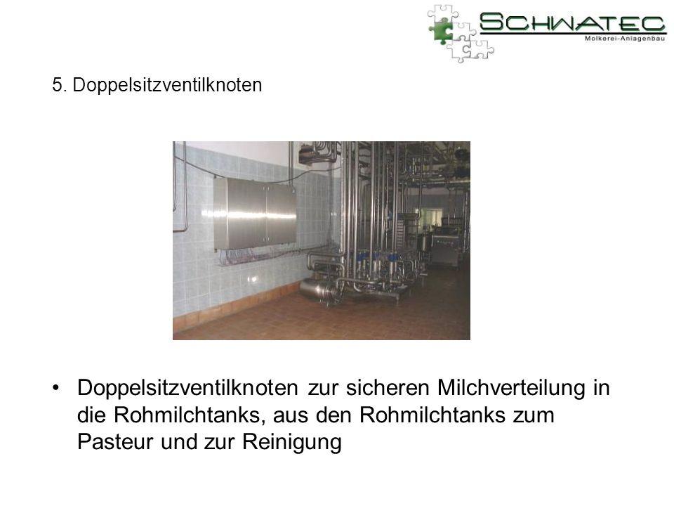 5. Doppelsitzventilknoten Doppelsitzventilknoten zur sicheren Milchverteilung in die Rohmilchtanks, aus den Rohmilchtanks zum Pasteur und zur Reinigun