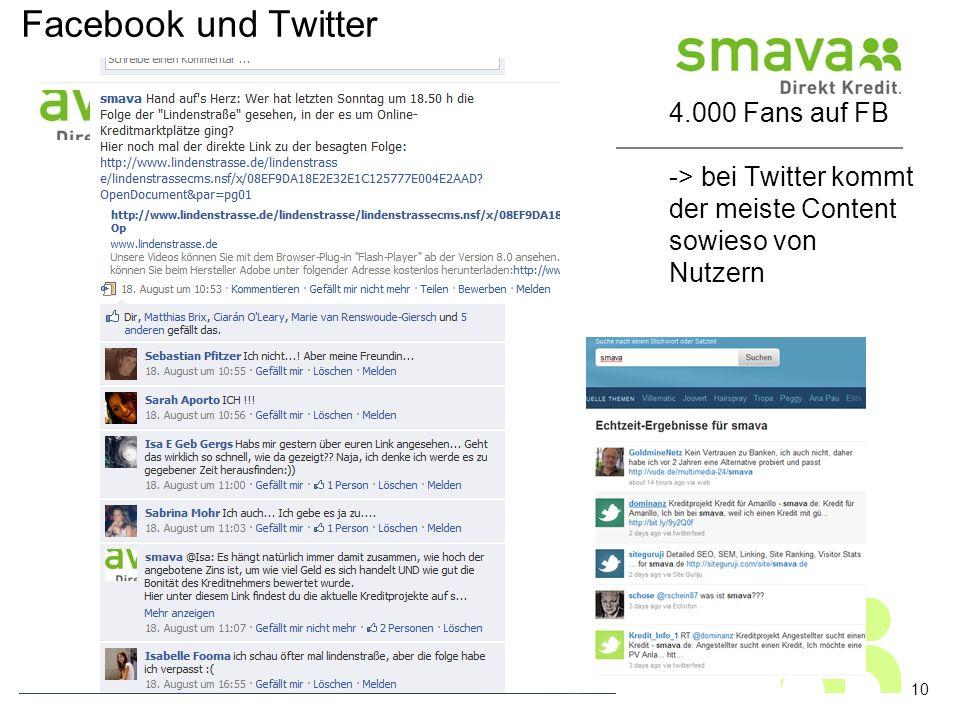 Facebook und Twitter 10 2.24.000 Fans auf FB -> bei Twitter kommt Dder meiste Content sowieso von Nutzern