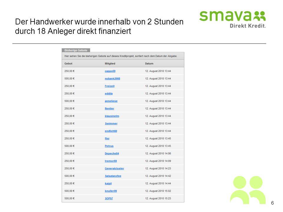 2.Was ist denn Social Banking bei smava. 7 1.