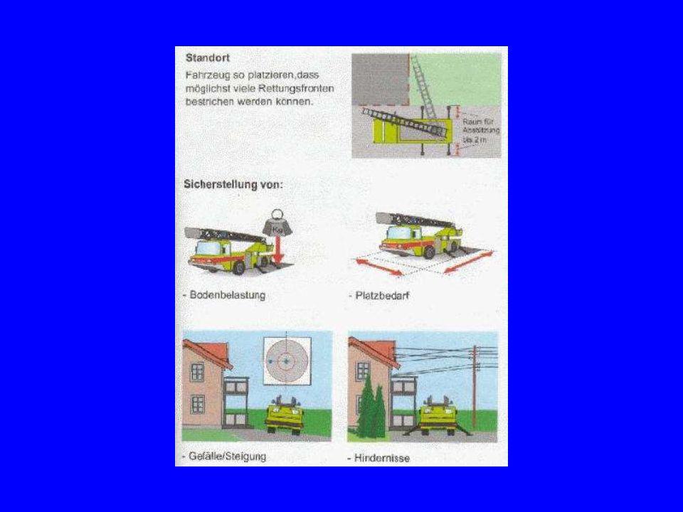 Rettungsmittel Rettungsleine/ Feuerwehrleine 30 Meter Länge Farbe Weiß Reißfestigkeit 14000 Newton Sie wird als Sicherungsleine für den Rückzug aus der Einsatzstelle sowie zu Absichern und Hochziehen von Rettungs- und Angriffsgeräten verwendet.