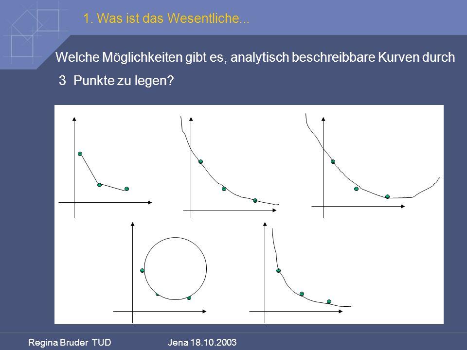 Regina Bruder TUD Jena 18.10.2003 1. Was ist das Wesentliche... Welche Möglichkeiten gibt es, analytisch beschreibbare Kurven durch 3 Punkte zu legen?