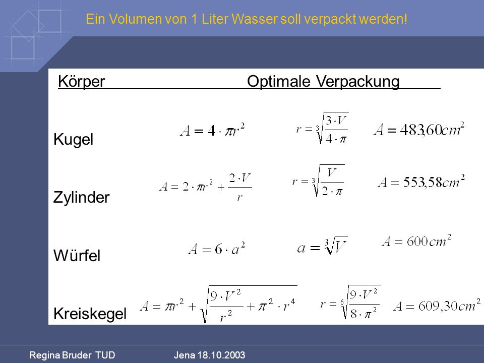 Regina Bruder TUD Jena 18.10.2003 Führerscheine im MU - ein Übungskonzept zum Wachhalten elementaren mathematischen Könnens auch in der Oberstufe Voraussetzungen für ein verstandendes und flexibles (kreatives) Umgehen mit Mathematik: -u.a.