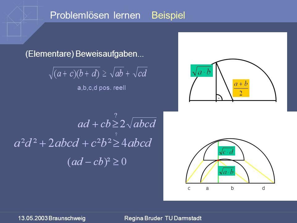 13.05.2003 Braunschweig Regina Bruder TU Darmstadt Problemlösen lernen (Elementare) Beweisaufgaben... Beispiel a,b,c,d pos. reell ca b d