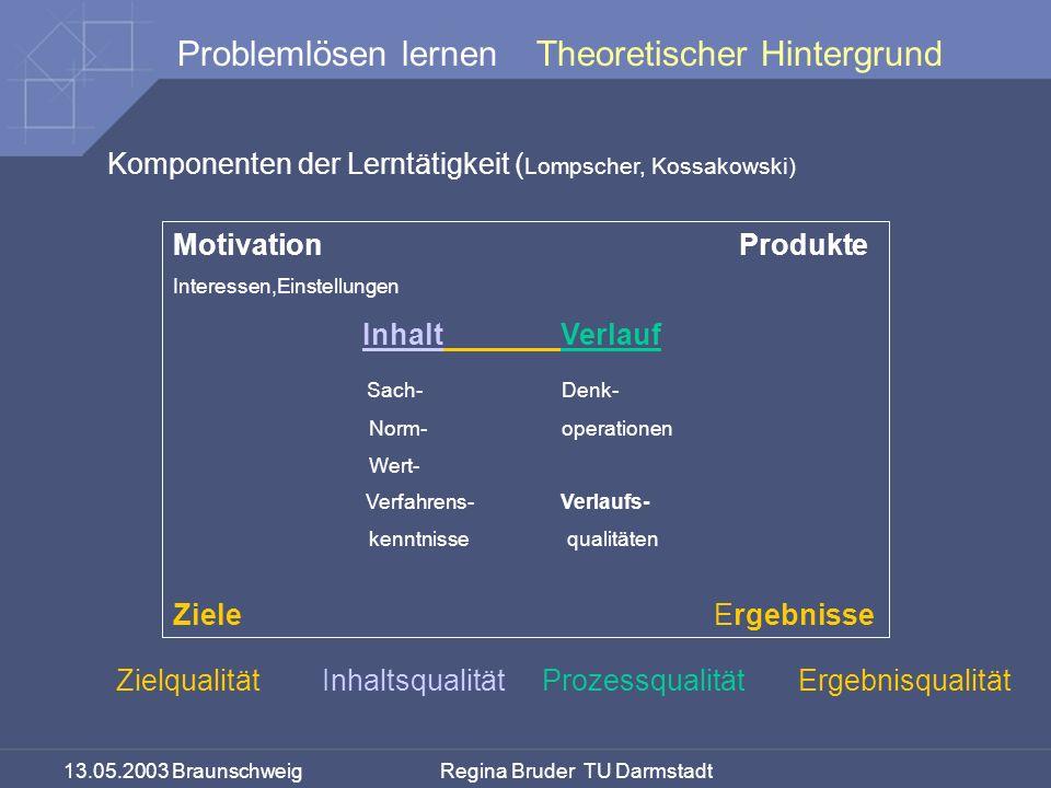 13.05.2003 Braunschweig Regina Bruder TU Darmstadt Problemlösen lernen Komponenten der Lerntätigkeit ( Lompscher, Kossakowski) Motivation Produkte Int