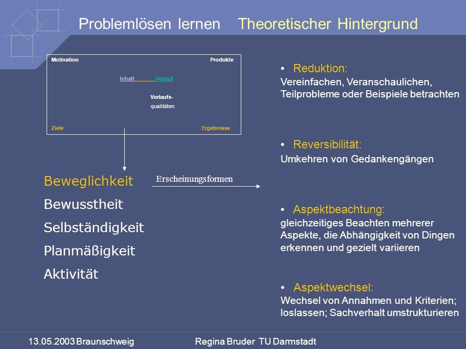 13.05.2003 Braunschweig Regina Bruder TU Darmstadt Problemlösen lernen Motivation Produkte Inhalt Verlauf Verlaufs- qualitäten Ziele Ergebnisse Bewegl