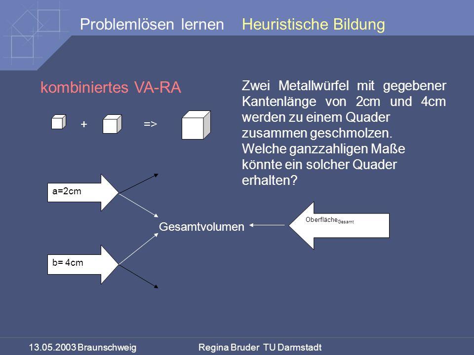 13.05.2003 Braunschweig Regina Bruder TU Darmstadt Problemlösen lernen kombiniertes VA-RA Heuristische Bildung + => a=2cm b= 4cm Oberfläche Gesamt Gesamtvolumen Zwei Metallwürfel mit gegebener Kantenlänge von 2cm und 4cm werden zu einem Quader zusammen geschmolzen.