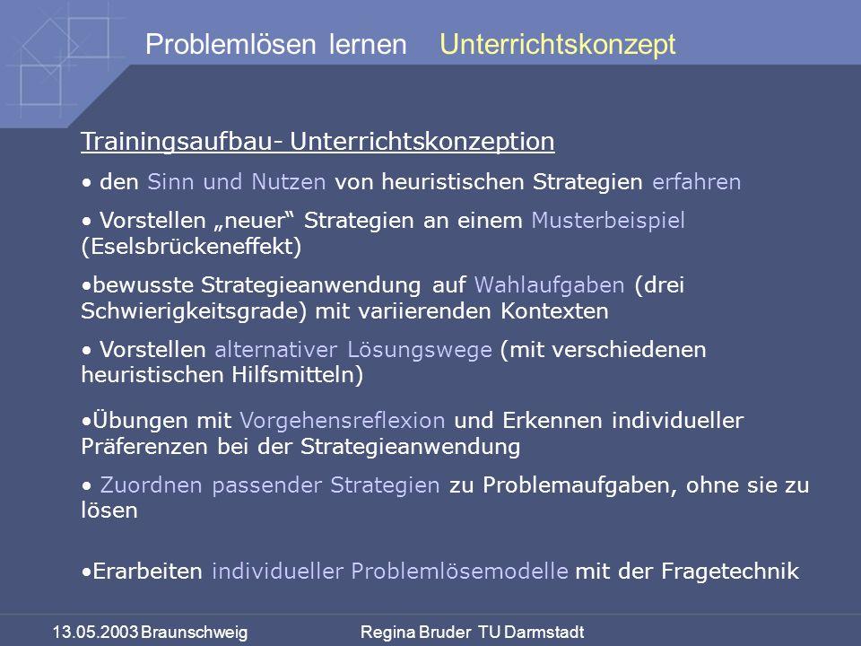13.05.2003 Braunschweig Regina Bruder TU Darmstadt Problemlösen lernen Trainingsaufbau- Unterrichtskonzeption den Sinn und Nutzen von heuristischen St