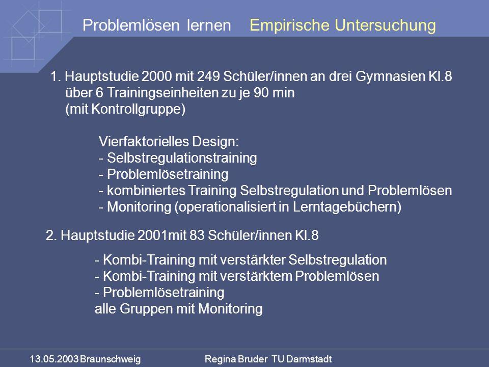 13.05.2003 Braunschweig Regina Bruder TU Darmstadt Problemlösen lernenEmpirische Untersuchung 1. Hauptstudie 2000 mit 249 Schüler/innen an drei Gymnas