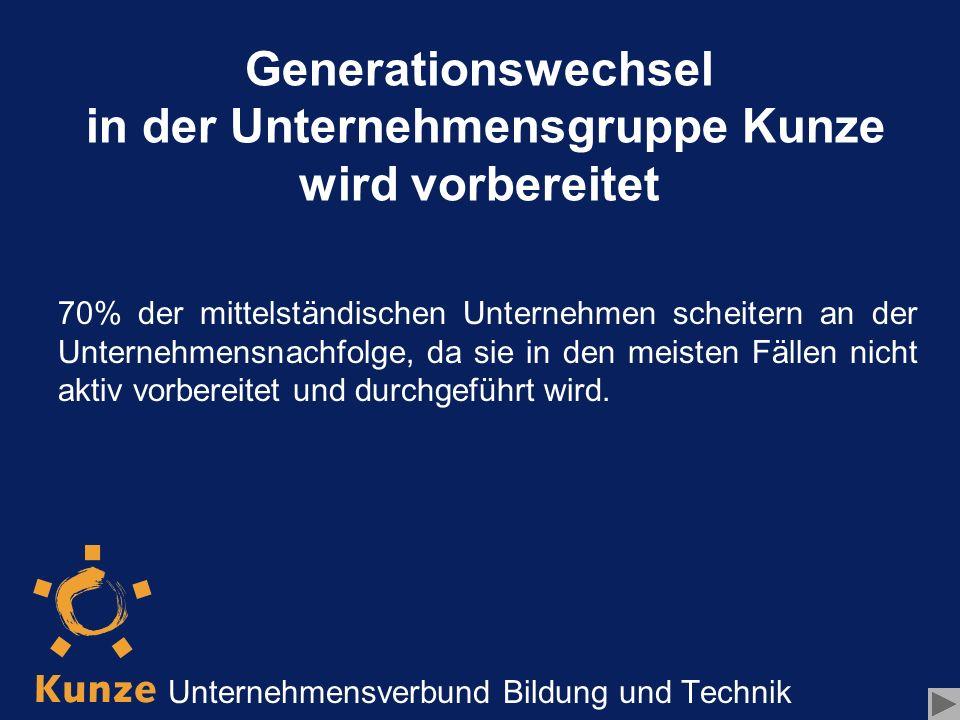 Unternehmensverbund Bildung und Technik Generationswechsel in der Unternehmensgruppe Kunze wird vorbereitet 70% der mittelständischen Unternehmen scheitern an der Unternehmensnachfolge, da sie in den meisten Fällen nicht aktiv vorbereitet und durchgeführt wird.