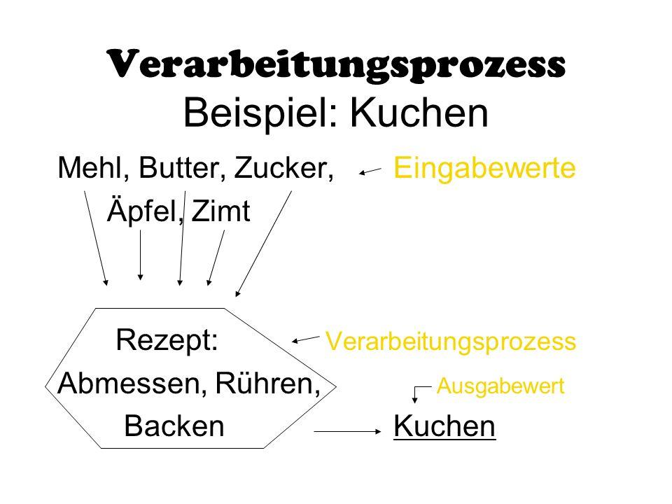 Verarbeitungsprozess Beispiel: Kuchen Mehl, Butter, Zucker, Eingabewerte Äpfel, Zimt Rezept: Verarbeitungsprozess Abmessen, Rühren, Ausgabewert Backen
