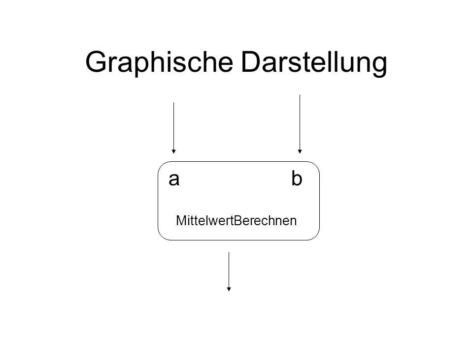 Graphische Darstellung a b MittelwertBerechnen