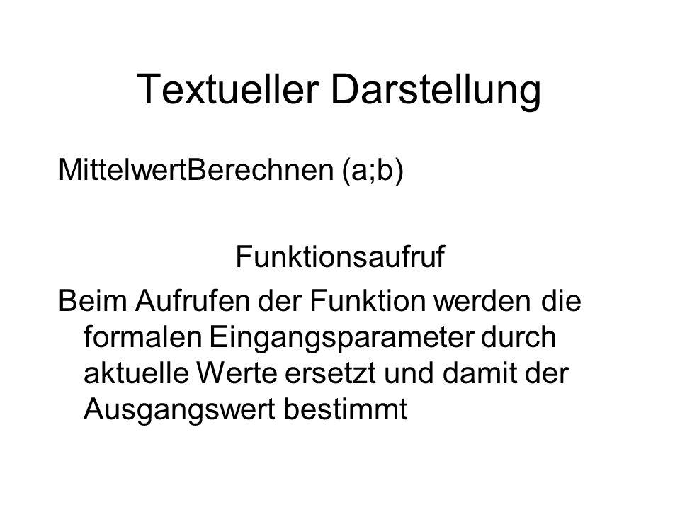 Textueller Darstellung MittelwertBerechnen (a;b) Funktionsaufruf Beim Aufrufen der Funktion werden die formalen Eingangsparameter durch aktuelle Werte