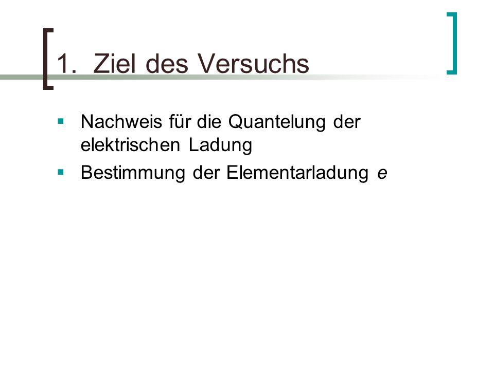 1. Ziel des Versuchs Nachweis für die Quantelung der elektrischen Ladung Bestimmung der Elementarladung e