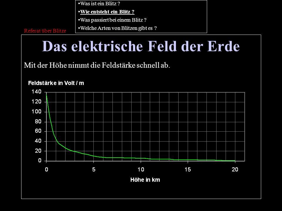 Das elektrische Feld der Erde Referat über Blitze Mit der Höhe nimmt die Feldstärke schnell ab. Was ist ein Blitz ? Wie entsteht ein Blitz ? Was passi