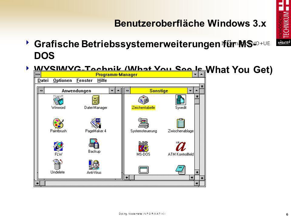 Informatik I VO+UE Dipl.Ing. Nicole Hertel I N F O R M A T I K I 6 Benutzeroberfläche Windows 3.x Grafische Betriebssystemerweiterungen für MS- DOS WY