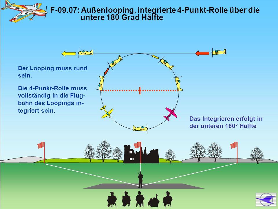 F-09.07: Außenlooping, integrierte 4-Punkt-Rolle über die untere 180 Grad Hälfte Der Looping muss rund sein. Die 4-Punkt-Rolle muss vollständig in die