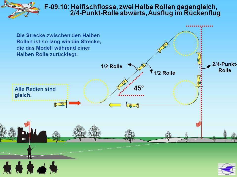 F-09.10: Haifischflosse, zwei Halbe Rollen gegengleich, 2/4-Punkt-Rolle abwärts, Ausflug im Rückenflug 1/2 Rolle 2/4-Punkt- Rolle 45° Alle Radien sind