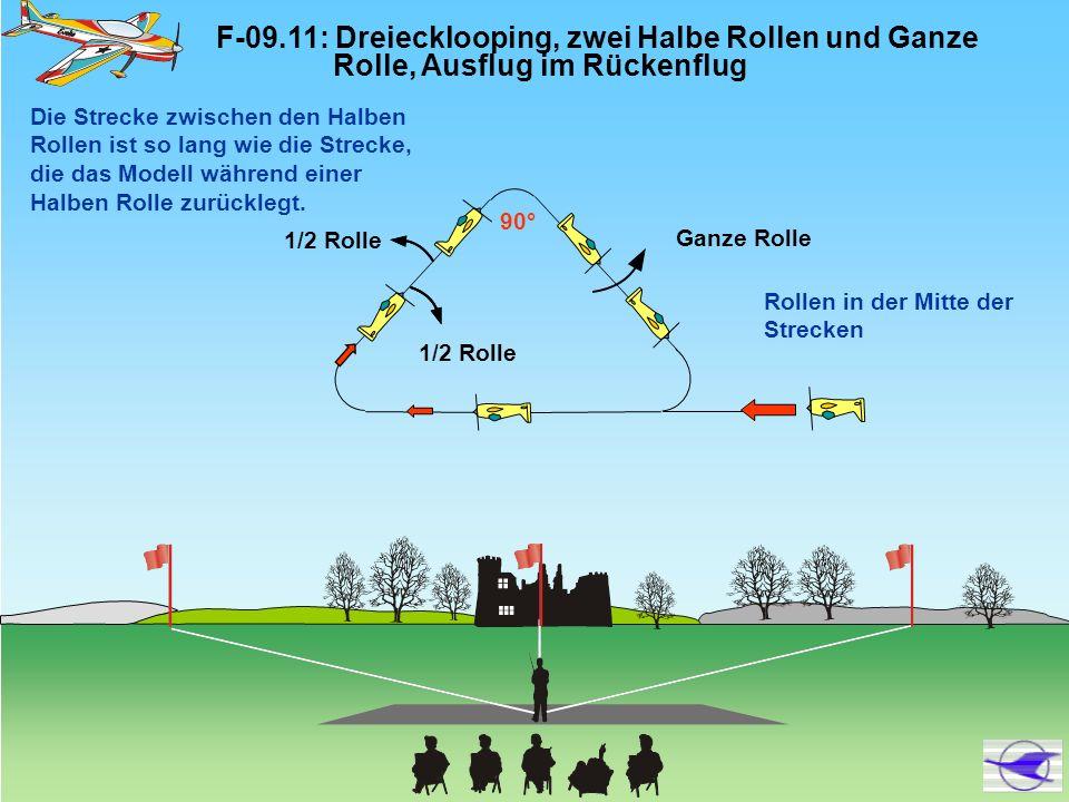F-09.11: Dreiecklooping, zwei Halbe Rollen und Ganze Rolle, Ausflug im Rückenflug 90° Rollen in der Mitte der Strecken 1/2 Rolle Ganze Rolle 1/2 Rolle