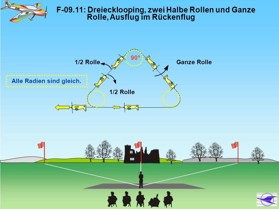 90° Alle Radien sind gleich. Ganze Rolle1/2 Rolle F-09.11: Dreiecklooping, zwei Halbe Rollen und Ganze Rolle, Ausflug im Rückenflug