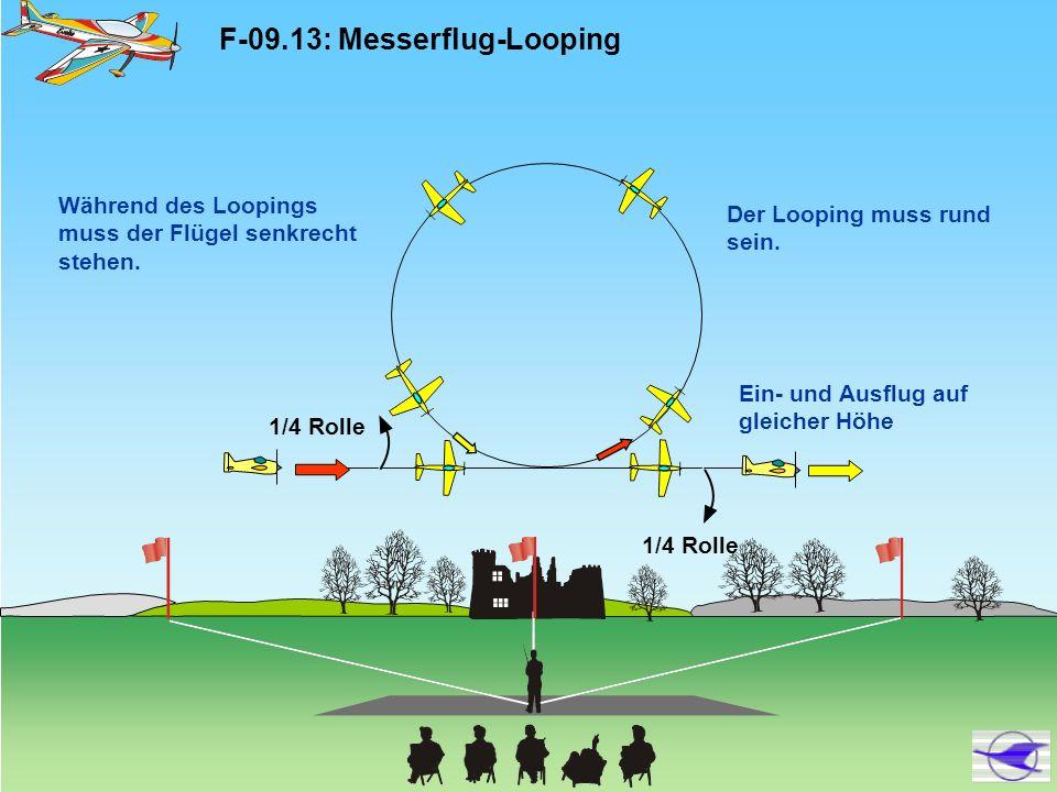 F-09.13: Messerflug-Looping Der Looping muss rund sein. Ein- und Ausflug auf gleicher Höhe Während des Loopings muss der Flügel senkrecht stehen. 1/4