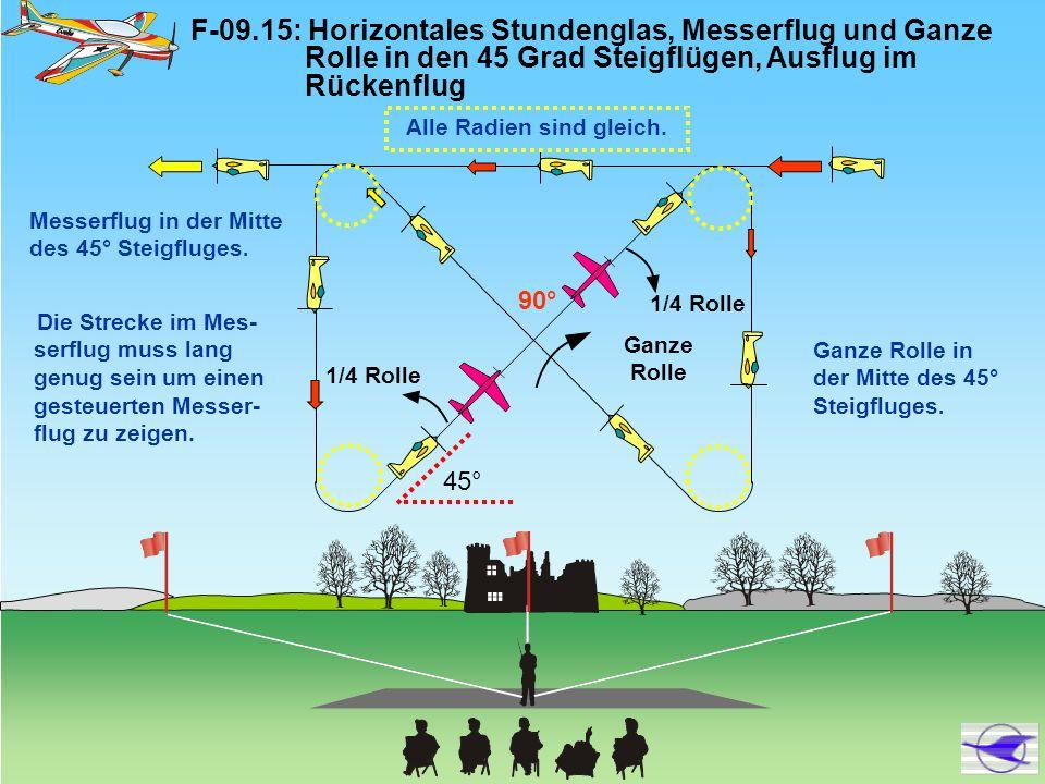 Ganze Rolle 1/4 Rolle F-09.15: Horizontales Stundenglas, Messerflug und Ganze Rolle in den 45 Grad Steigflügen, Ausflug im Rückenflug Ganze Rolle in d
