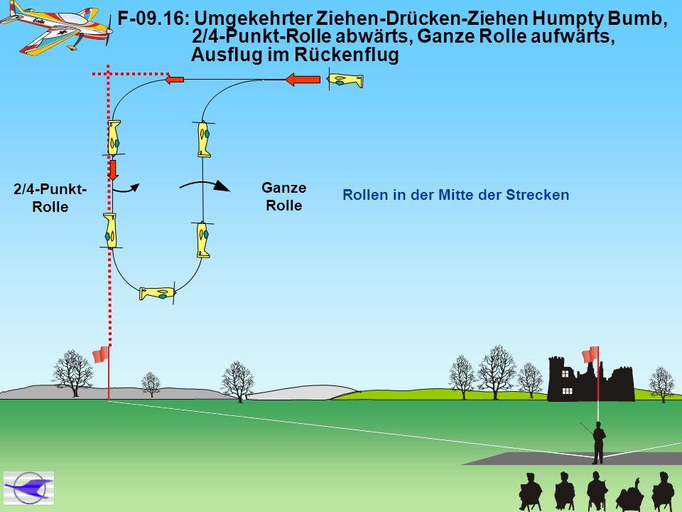 F-09.16: Umgekehrter Ziehen-Drücken-Ziehen Humpty Bumb, 2/4-Punkt-Rolle abwärts, Ganze Rolle aufwärts, Ausflug im Rückenflug Rollen in der Mitte der S