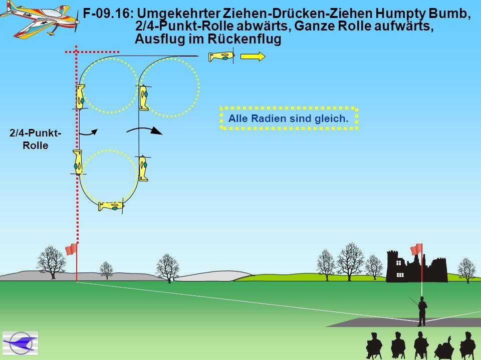 Alle Radien sind gleich. 2/4-Punkt- Rolle F-09.16: Umgekehrter Ziehen-Drücken-Ziehen Humpty Bumb, 2/4-Punkt-Rolle abwärts, Ganze Rolle aufwärts, Ausfl