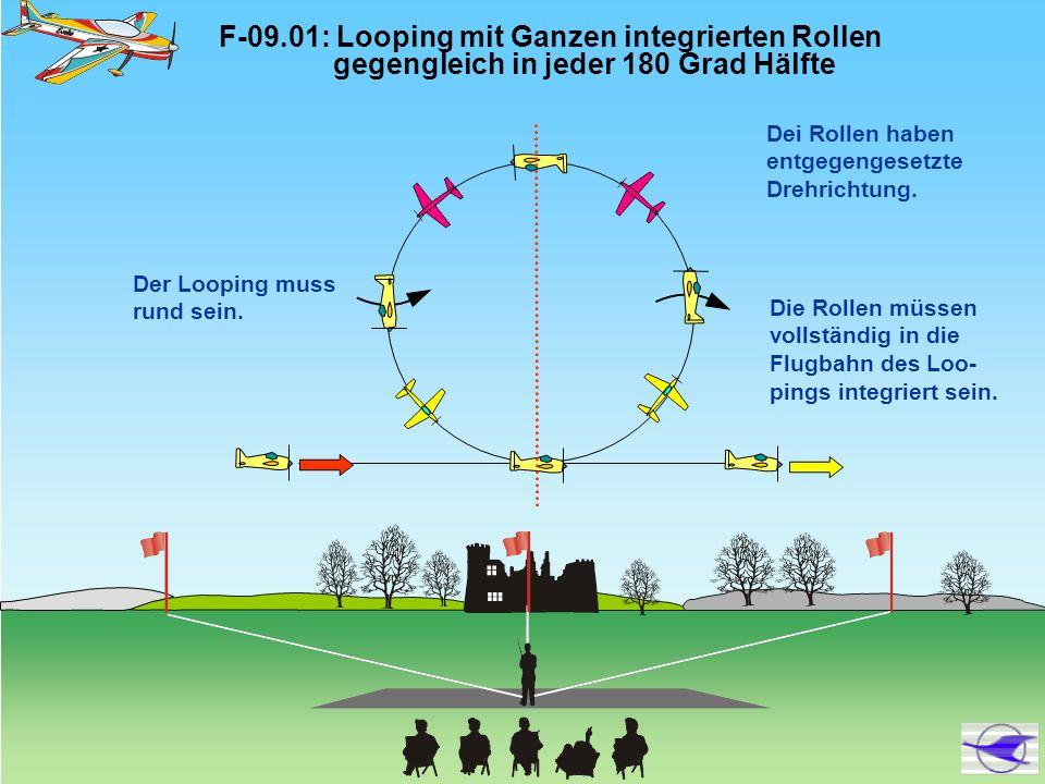 F-09.10: Haifischflosse, zwei Halbe Rollen gegengleich, 2/4-Punkt-Rolle abwärts, Ausflug im Rückenflug 1/2 Rolle 2/4-Punkt- Rolle 45° Alle Radien sind gleich.