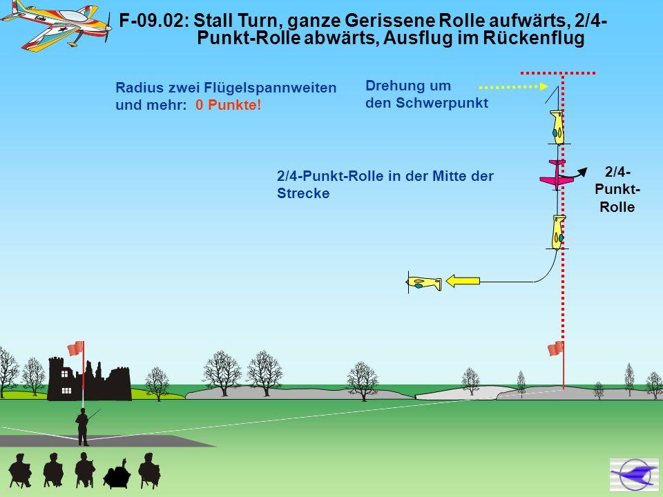 2/4- Punkt- Rolle 2/4-Punkt-Rolle in der Mitte der Strecke Drehung um den Schwerpunkt Radius zwei Flügelspannweiten und mehr: 0 Punkte! F-09.02: Stall