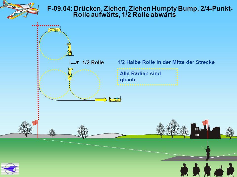 1/2 Halbe Rolle in der Mitte der Strecke 1/2 Rolle Alle Radien sind gleich. F-09.04: Drücken, Ziehen, Ziehen Humpty Bump, 2/4-Punkt- Rolle aufwärts, 1