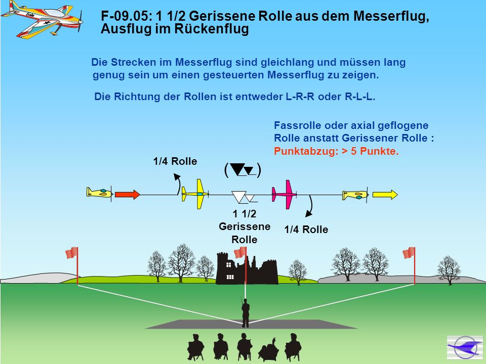 Ganze Rolle 1/4 Rolle F-09.15: Horizontales Stundenglas, Messerflug und Ganze Rolle in den 45 Grad Steigflügen, Ausflug im Rückenflug Ganze Rolle in der Mitte des 45° Steigfluges.