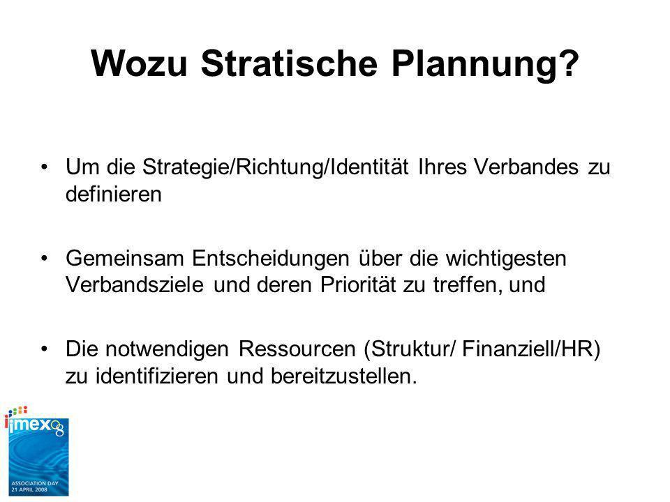 Wozu Stratische Plannung.