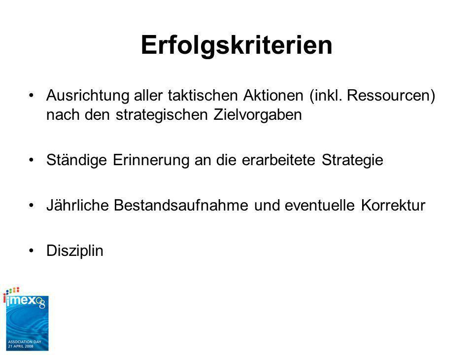 Erfolgskriterien Ausrichtung aller taktischen Aktionen (inkl.