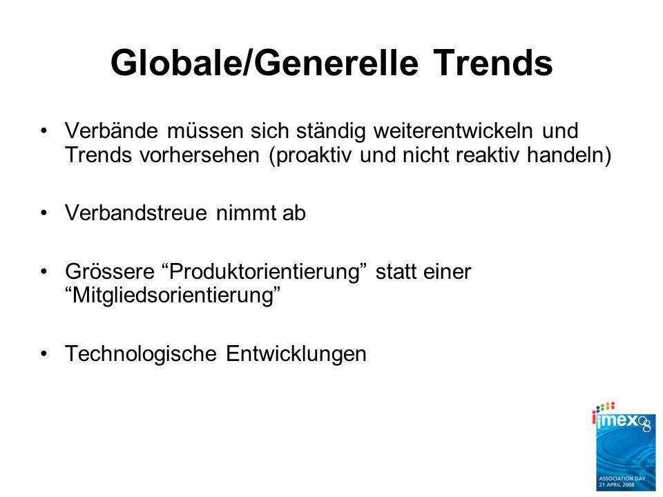 Globale/Generelle Trends Verbände müssen sich ständig weiterentwickeln und Trends vorhersehen (proaktiv und nicht reaktiv handeln) Verbandstreue nimmt ab Grössere Produktorientierung statt einer Mitgliedsorientierung Technologische Entwicklungen