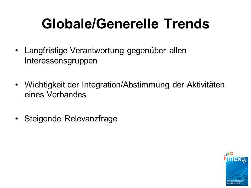 Globale/Generelle Trends Langfristige Verantwortung gegenüber allen Interessensgruppen Wichtigkeit der Integration/Abstimmung der Aktivitäten eines Verbandes Steigende Relevanzfrage