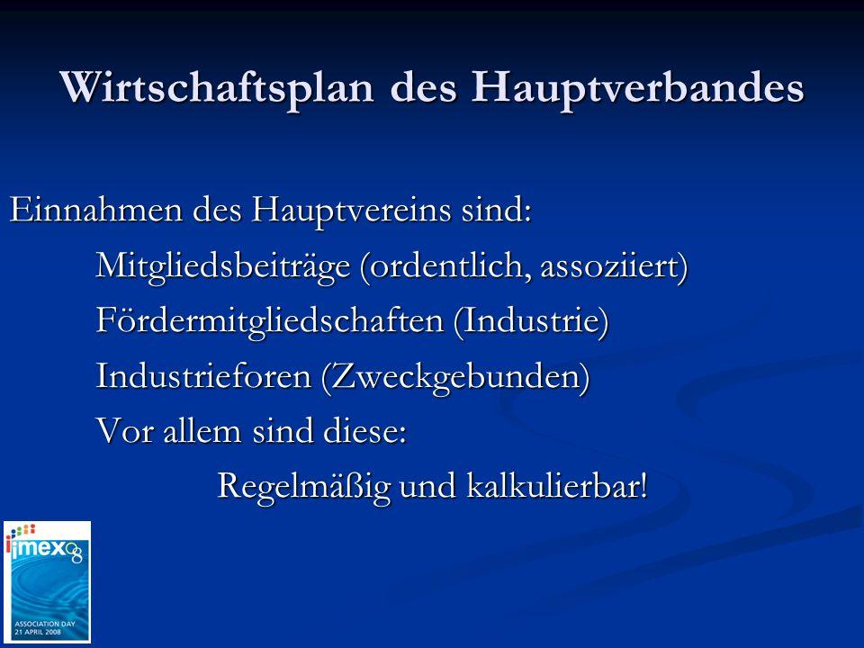 Wirtschaftsplan des Hauptverbandes Einnahmen des Hauptvereins sind: Mitgliedsbeiträge (ordentlich, assoziiert) Fördermitgliedschaften (Industrie) Indu