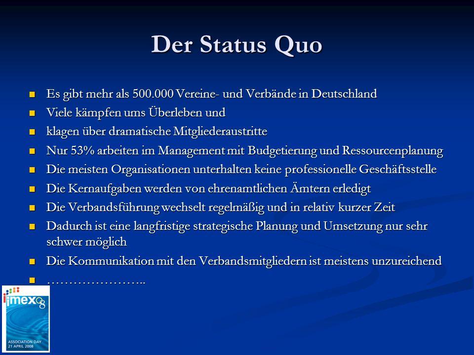Der Status Quo Es gibt mehr als 500.000 Vereine- und Verbände in Deutschland Es gibt mehr als 500.000 Vereine- und Verbände in Deutschland Viele kämpf
