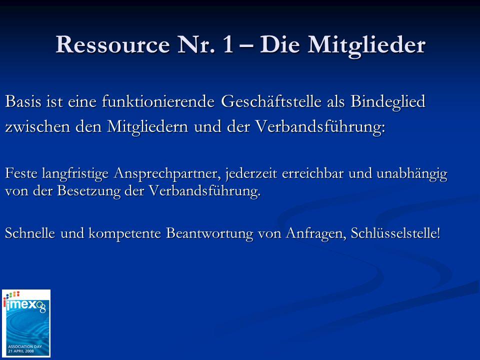 Ressource Nr. 1 – Die Mitglieder Basis ist eine funktionierende Geschäftstelle als Bindeglied zwischen den Mitgliedern und der Verbandsführung: Feste