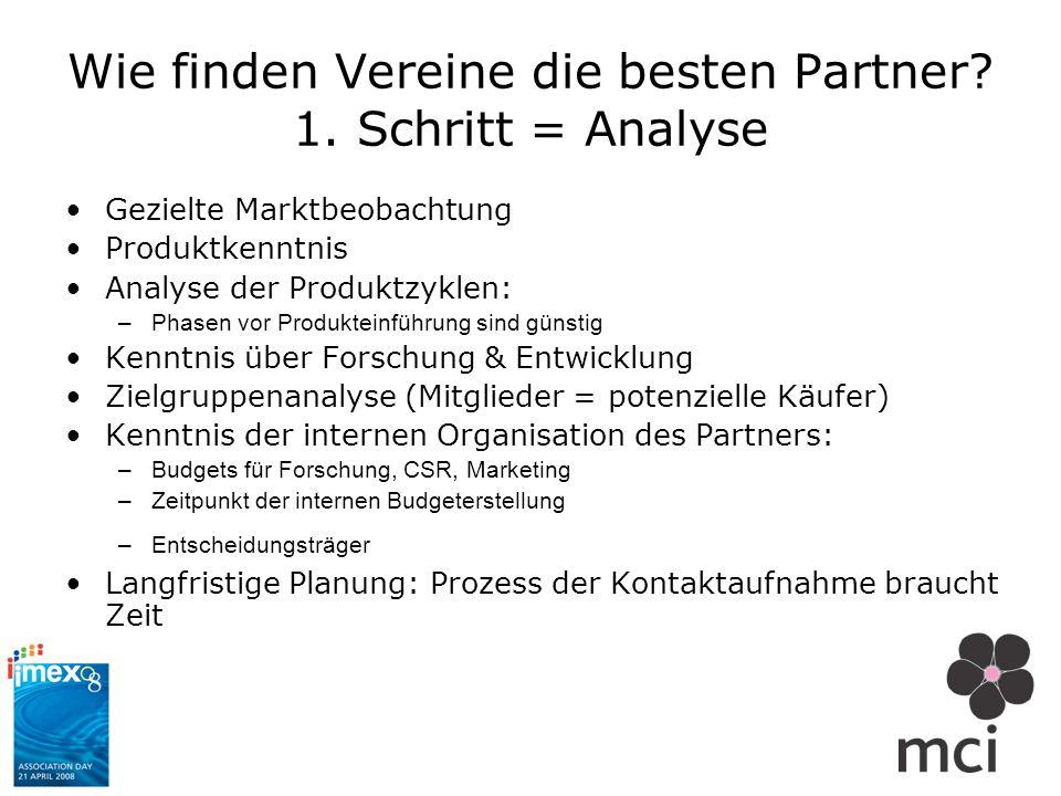 Wie finden Vereine die besten Partner? 1. Schritt = Analyse Gezielte Marktbeobachtung Produktkenntnis Analyse der Produktzyklen: –Phasen vor Produktei