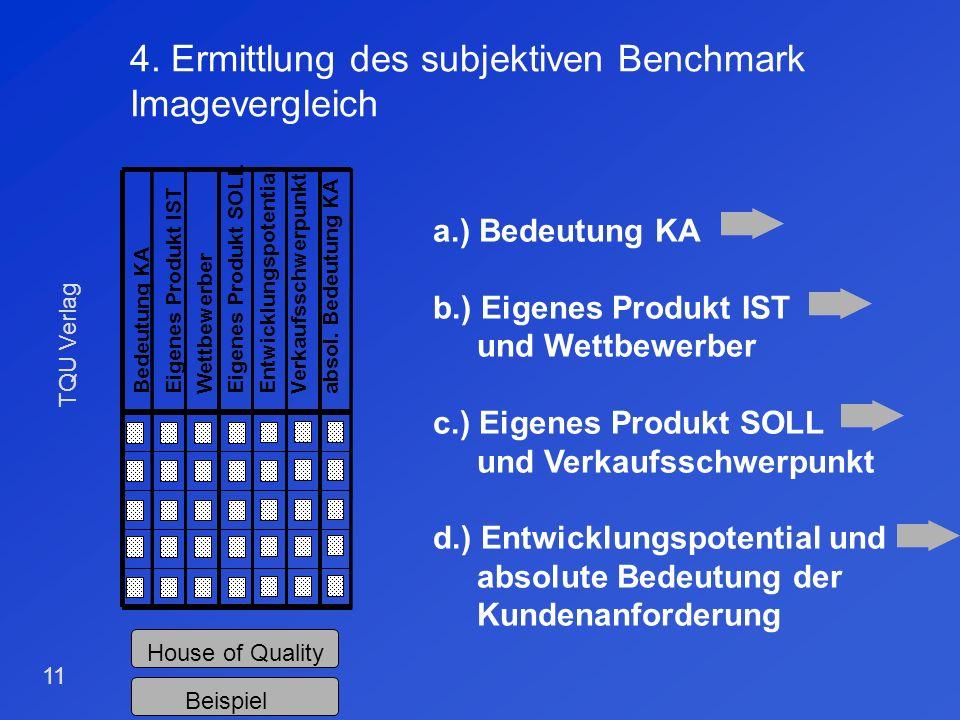 TQU Verlag 10 3. Ermittlung der Beziehung Funktionen / Kundenanforderungen Ziele Einflüsse der Funktionen auf die Kundenanforderungen finden und ihre