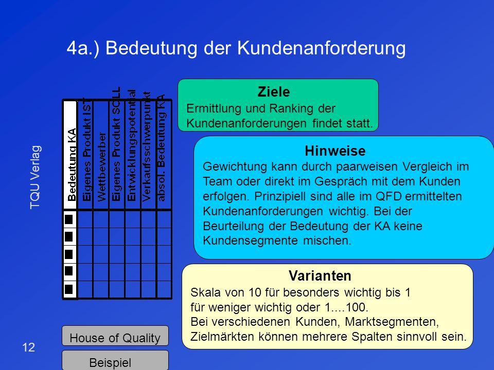 TQU Verlag 11 4. Ermittlung des subjektiven Benchmark Imagevergleich a.) Bedeutung KA b.) Eigenes Produkt IST und Wettbewerber c.) Eigenes Produkt SOL