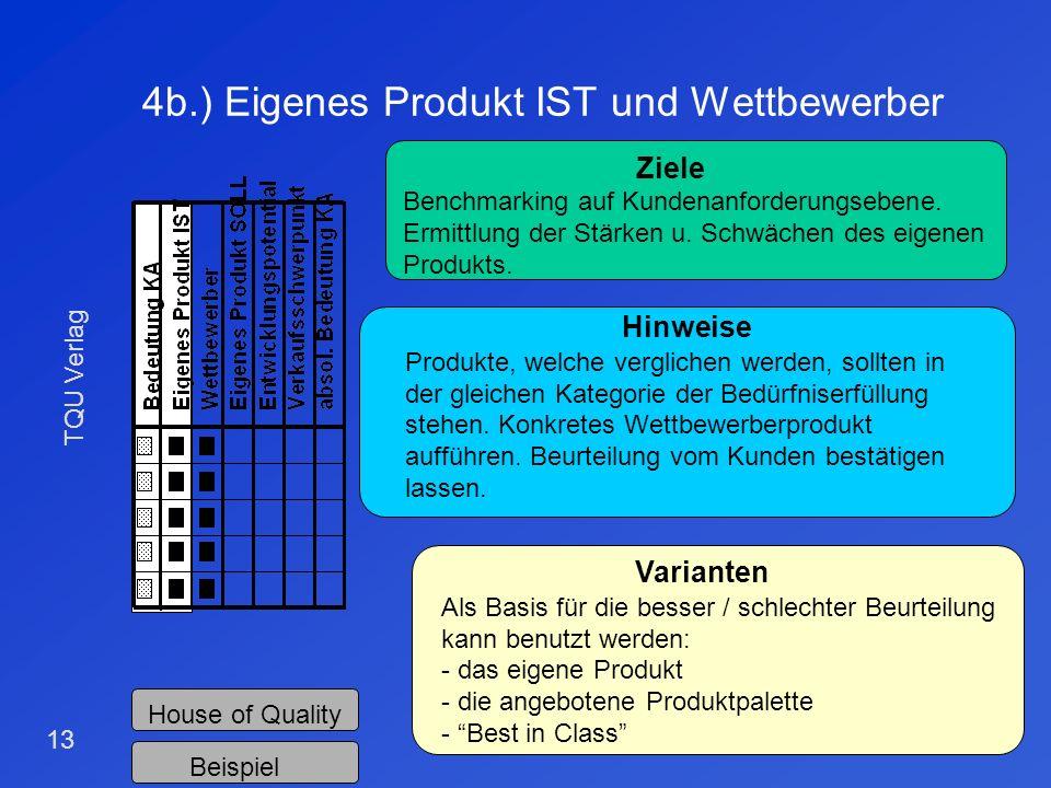 TQU Verlag 12 4a.) Bedeutung der Kundenanforderung Ziele Ermittlung und Ranking der Kundenanforderungen findet statt. Hinweise Gewichtung kann durch p