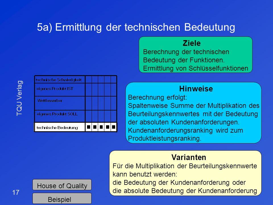 TQU Verlag 16 5. Objektives Benchmarking a b c c * * Erfolgt erst nach dem Ausfüllen der Felder unter Punkt 6. ! House of Quality Beispiel