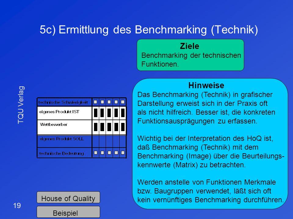 TQU Verlag 18 5b) Ermittlung der technischen Schwierigkeiten House of Quality Ziele Ermittlung der technischen Schwierigkeiten. Hinweise Die technisch