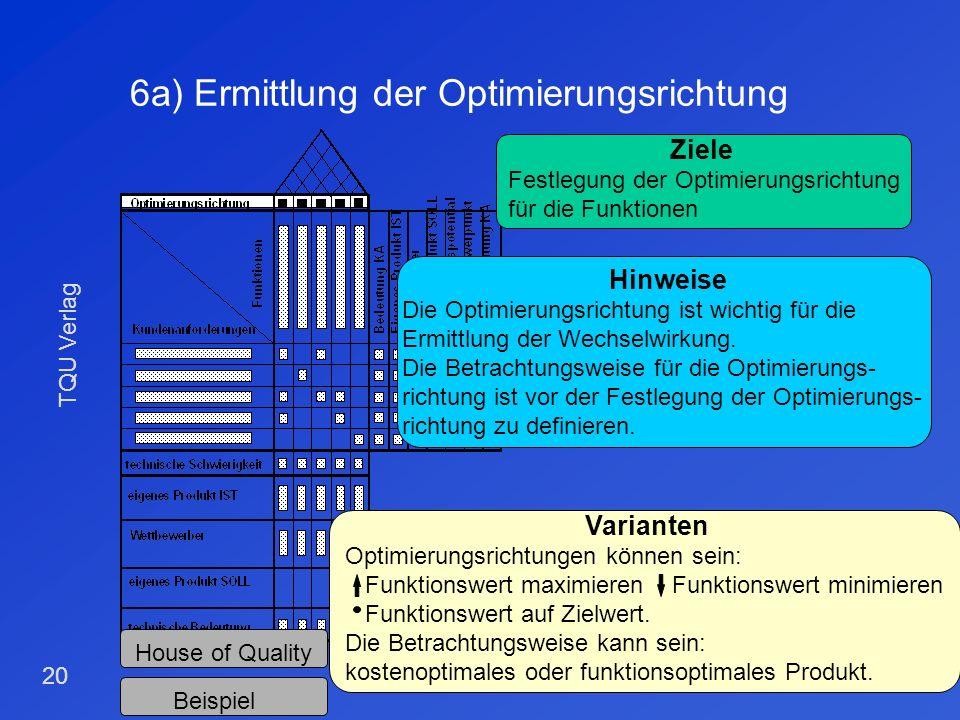 TQU Verlag 19 5c) Ermittlung des Benchmarking (Technik) House of Quality Ziele Benchmarking der technischen Funktionen. Hinweise Das Benchmarking (Tec